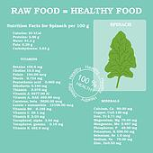 Nutrition facts for dill weed Clip Art